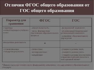 Отличия ФГОС общего образования от ГОС общего образования *Данная структура с