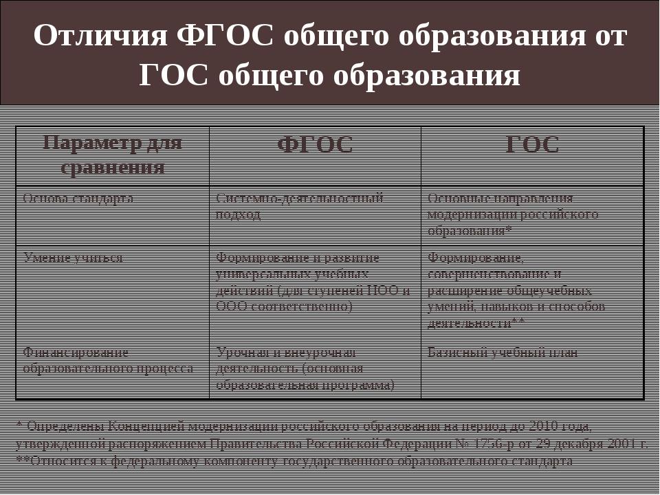 Отличия ФГОС общего образования от ГОС общего образования * Определены Концеп...