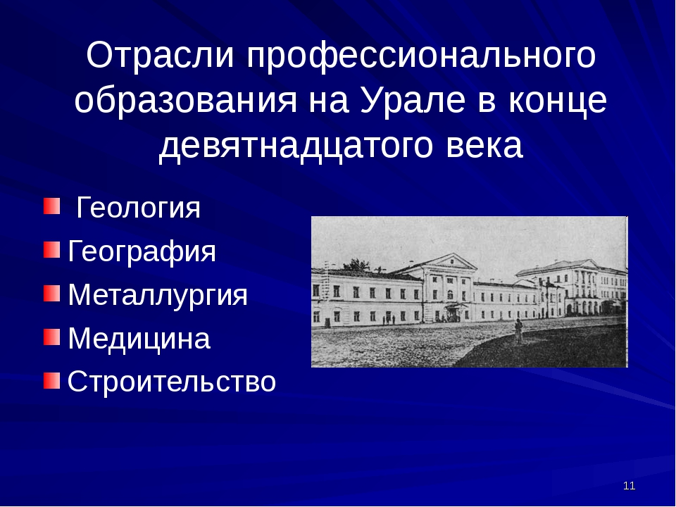 Отрасли профессионального образования на Урале в конце девятнадцатого века Ге...