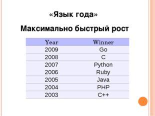 «Язык года» Максимально быстрый рост YearWinner 2009Go 2008C 2007Python