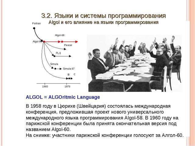 3.2. Языки и системы программирования Algol и его влияние на языки программир...
