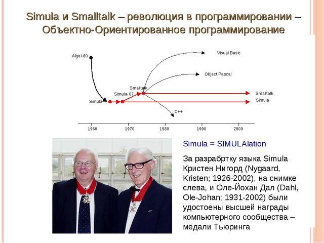 Simula и Smalltalk – революция в программировании – Объектно-Ориентированное...