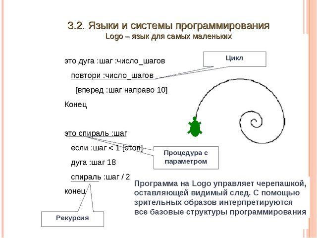 Программа на Logo управляет черепашкой, оставляющей видимый след. С помощью з...