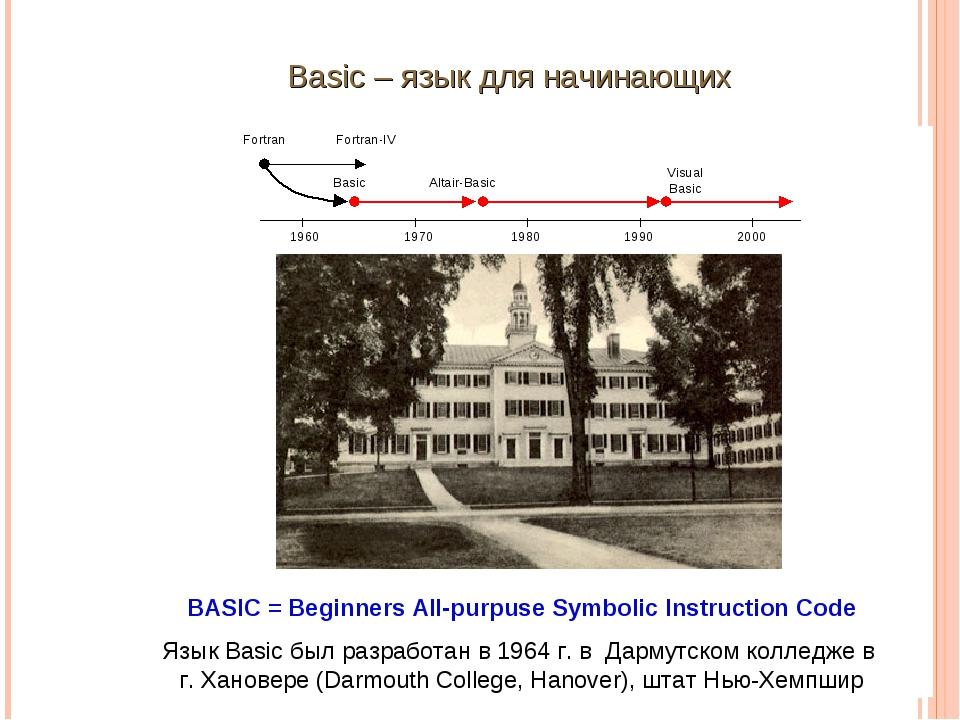 Basic – язык для начинающих BASIC = Beginners All-purpuse Symbolic Instructio...