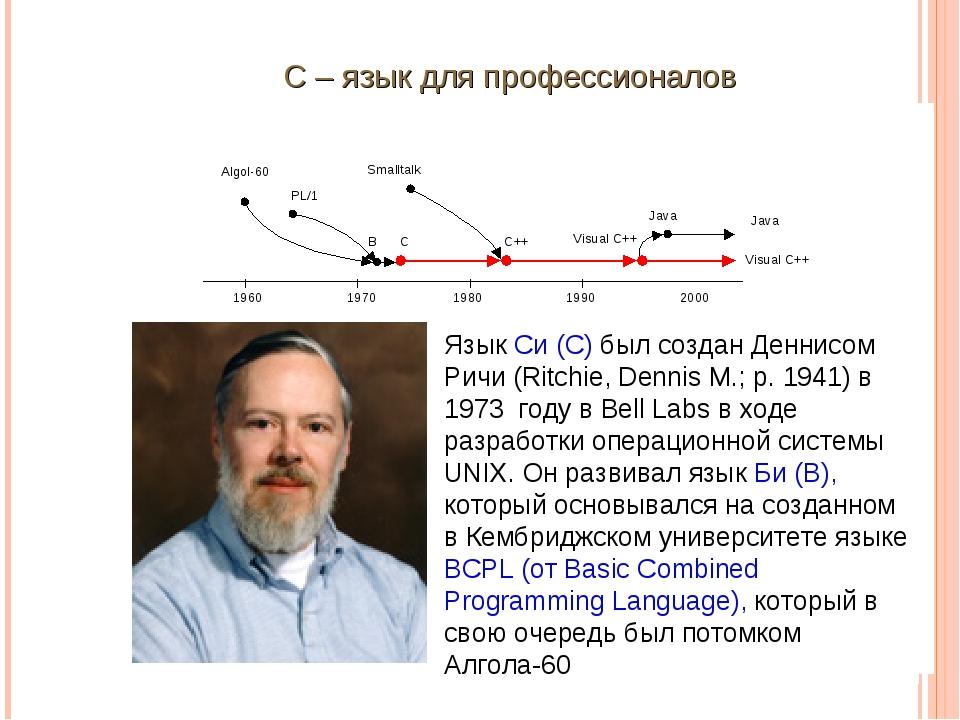 С – язык для профессионалов Язык Си (С) был создан Деннисом Ричи (Ritchie, De...