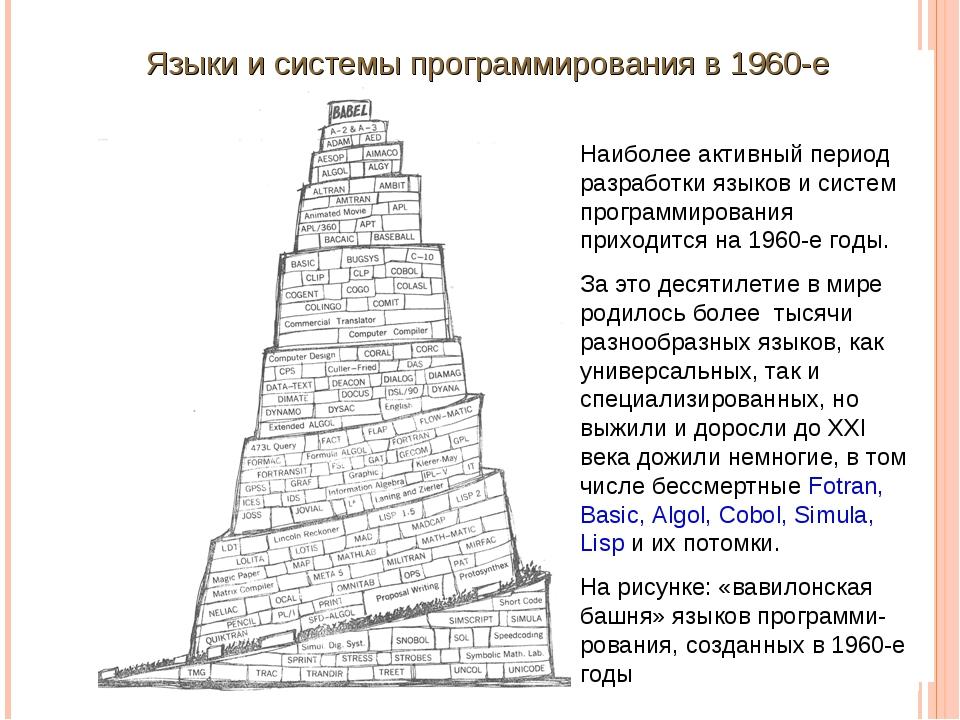 Языки и системы программирования в 1960-е Наиболее активный период разработки...