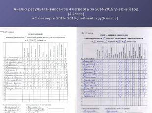 Анализ результативности за 4 четверть за 2014-2015 учебный год (4 класс) и 1