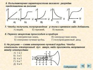 6. Вольтамперная характеристика газового разрядаа представлена на рисунке 7.