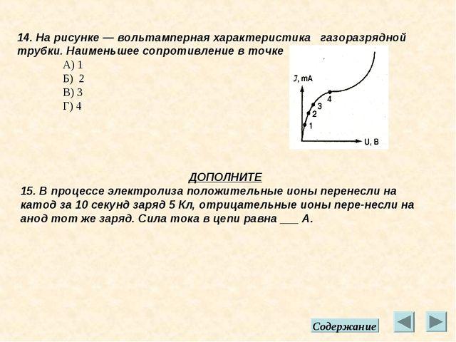 14. На рисунке — вольтамперная характеристика газоразрядной трубки. Наименьше...
