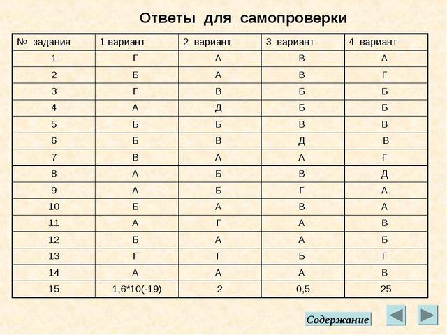 Содержание Ответы для самопроверки № задания1 вариант2 вариант3 вариант4...