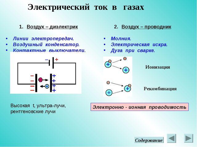Электрический ток в газах Воздух – диэлектрик Линии электропередач. Воздушный...