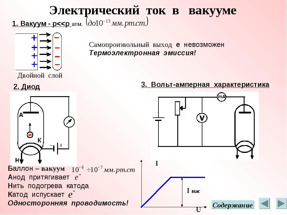 Электрический ток в вакууме 1. Вакуум - p