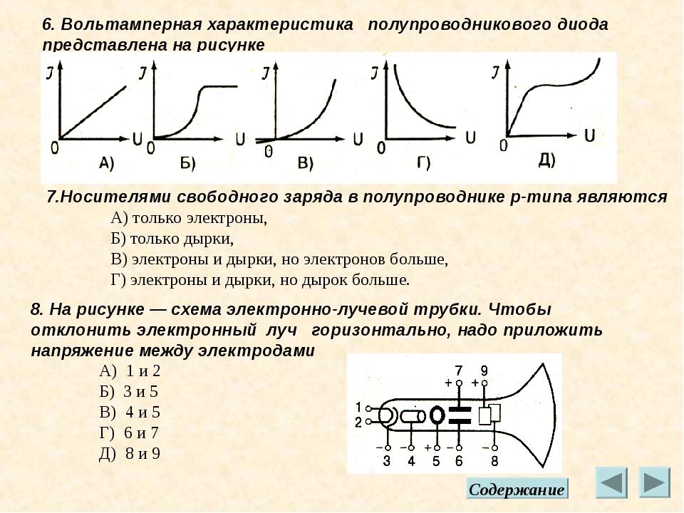 6. Вольтамперная характеристика полупроводникового диода представлена на рису...