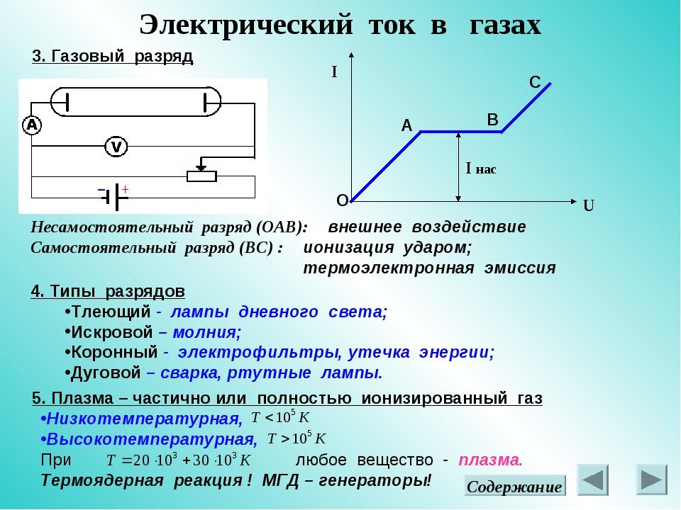 Электрический ток в газах 3. Газовый разряд U I А В С I нас Несамостоятельный...