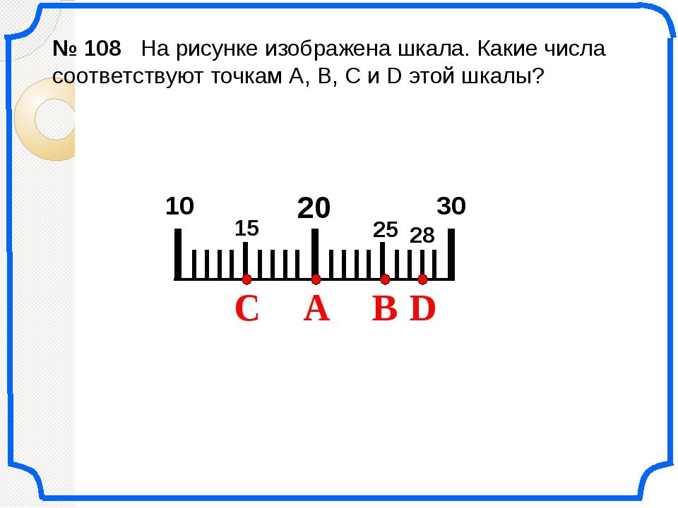 IIIIIIIIIIIIIIIIIIIII 20 10 № 108 На рисунке изображена шкала. Какие числа с...
