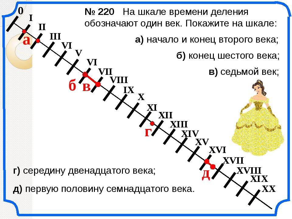 0 № 220 На шкале времени деления обозначают один век. Покажите на шкале: а) н...