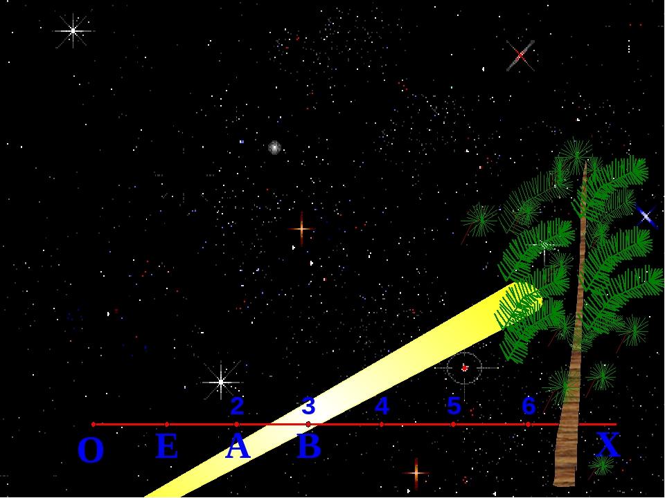 Пишут: О(0), Е(1), А(2), В(3) и т. д. Шаг за шагом получаем бесконечную шкалу...