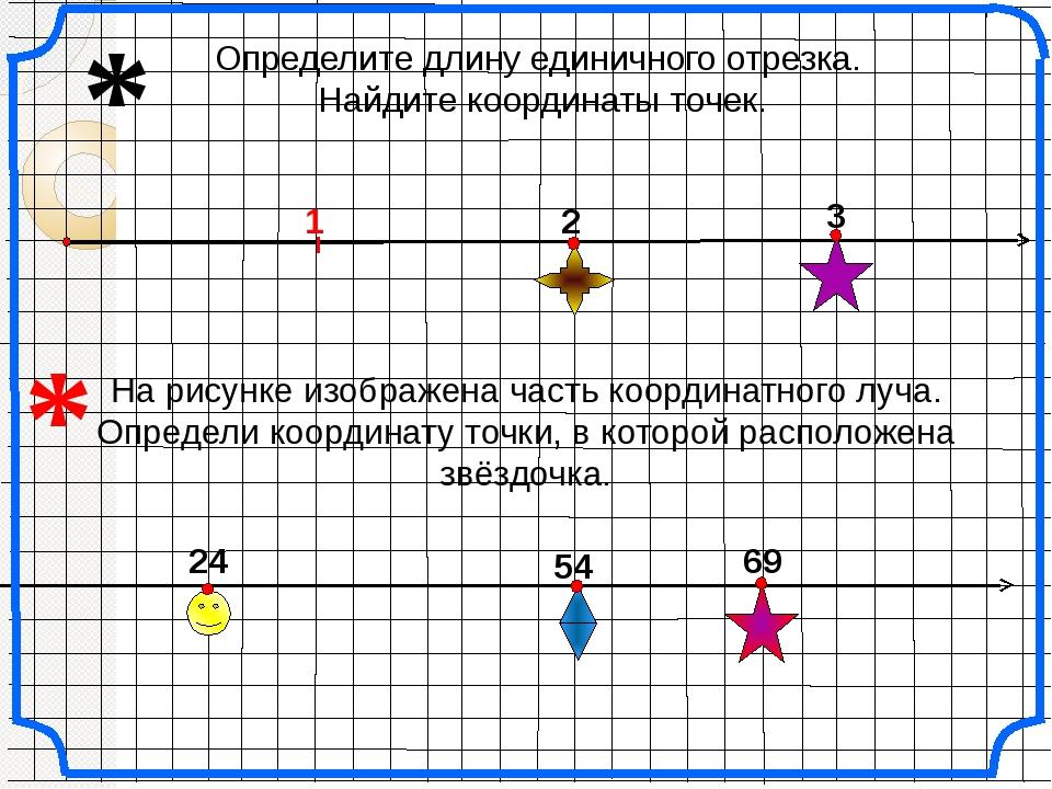 Определите длину единичного отрезка. Найдите координаты точек. 3 2 24 54 * 6...