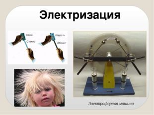Электризация Электрофорная машина