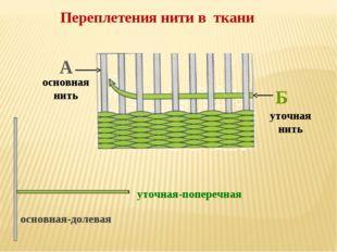 Б уточная нить основная нить основная-долевая уточная-поперечная Переплетения