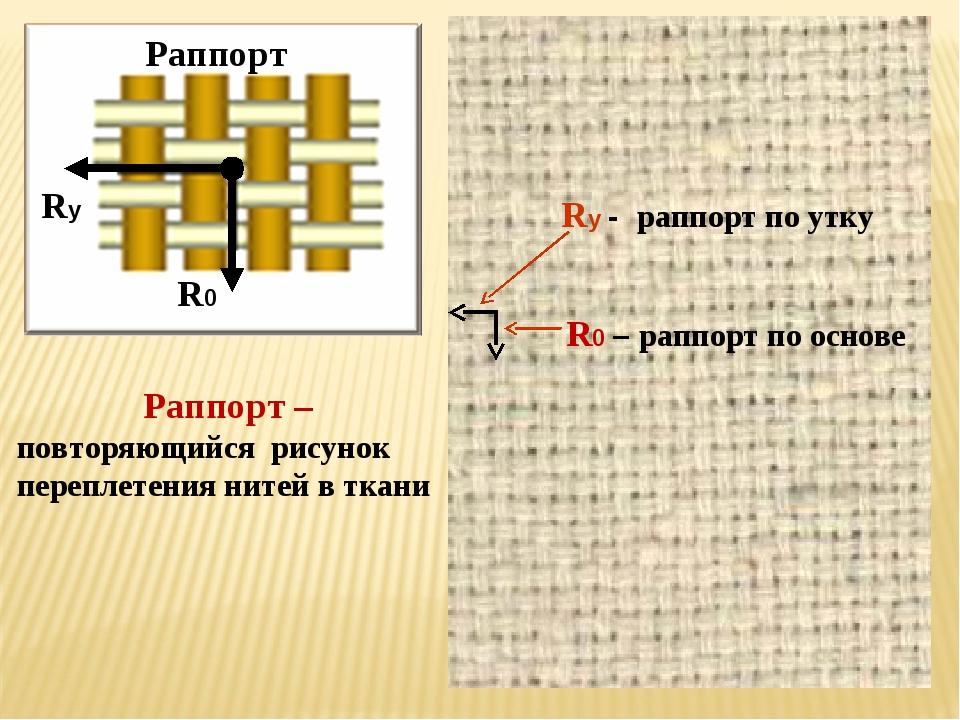 Раппорт – повторяющийся рисунок переплетения нитей в ткани R0 Rу Раппорт R0 –...