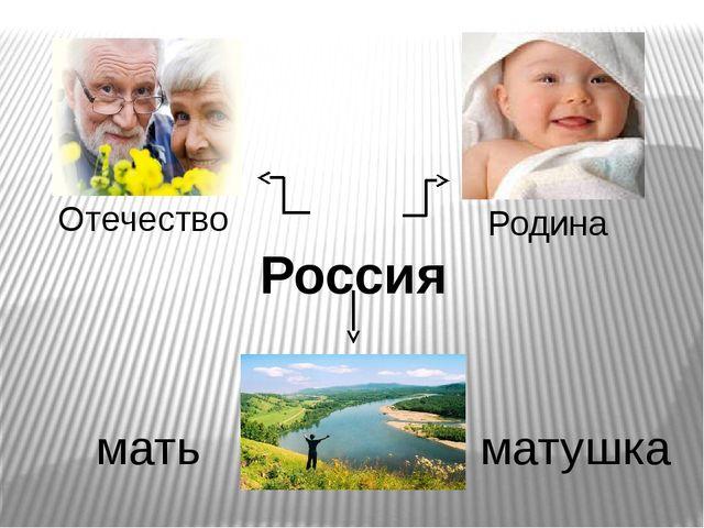 Россия Отечество Родина мать матушка