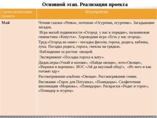 Основной этап. Реализация проекта Сроки реализации проекта Мероприятия. Май Ч