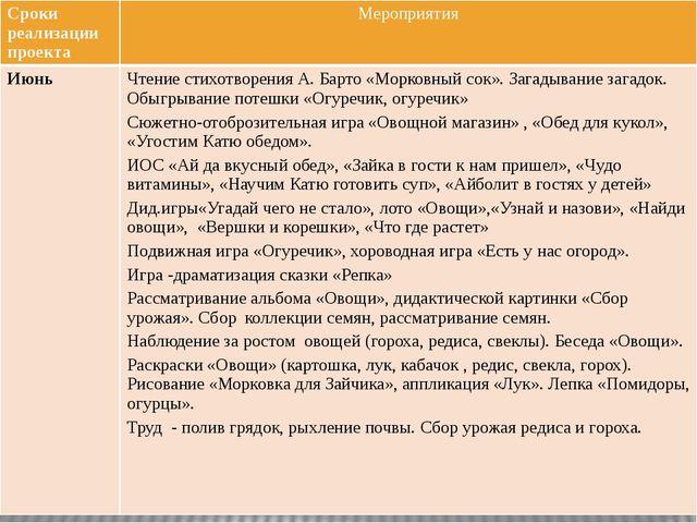 Сроки реализации проекта Мероприятия Июнь Чтение стихотворения А. Барто «Морк...
