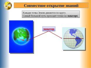 Совместное открытие знаний Каждая точка Земли движется по кругу. Самый большо