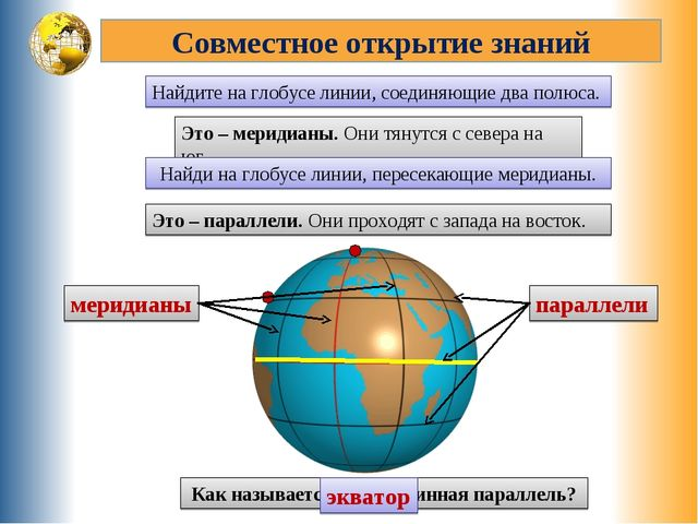 Совместное открытие знаний Найдите на глобусе линии, соединяющие два полюса....