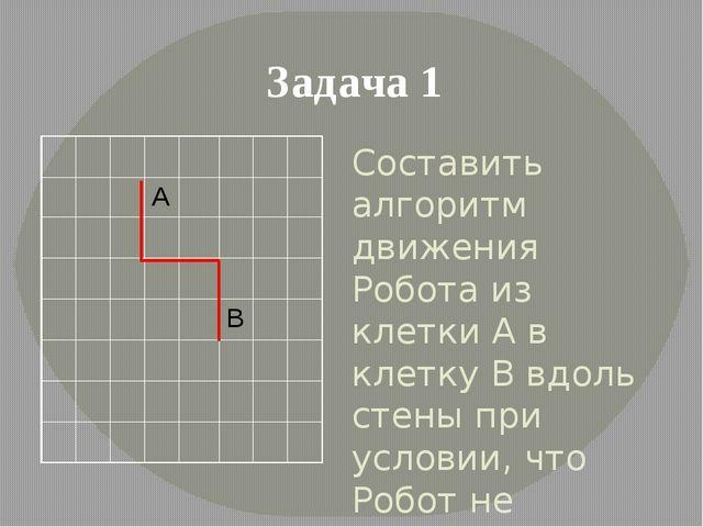 Составить алгоритм движения Робота из клетки А в клетку В вдоль стены при усл...