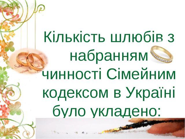 Кількість шлюбів з набранням чинності Сімейним кодексом в Україні було укладе...