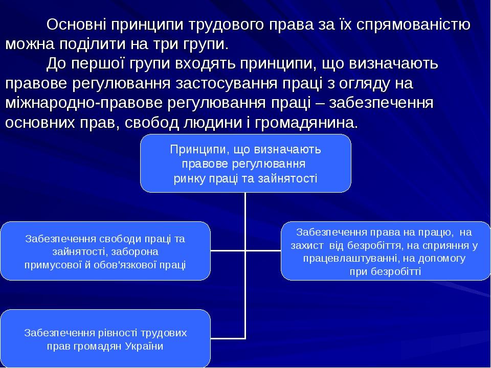 Основні принципи трудового права за їх спрямованістю можна поділити на три г...