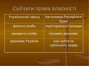 Суб'єкти права власності Український народАвтономна Республіка Крим фізичні