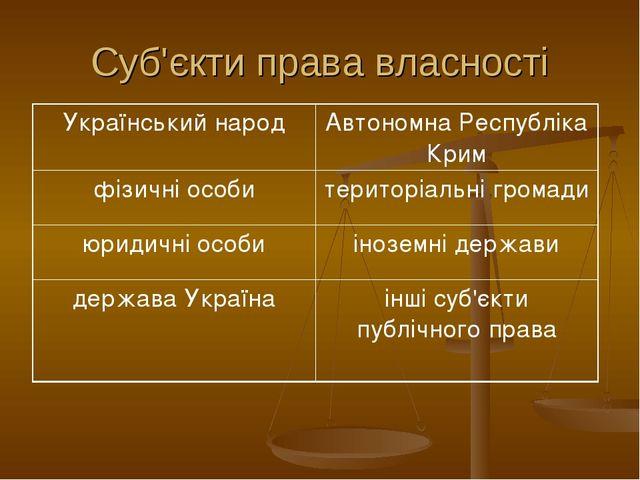 Суб'єкти права власності Український народАвтономна Республіка Крим фізичні...