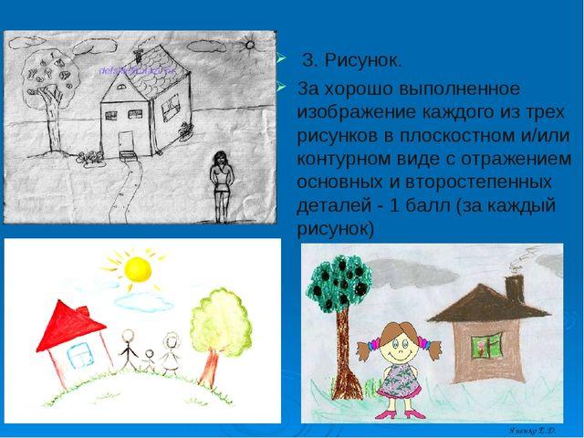 3. Рисунок. За хорошо выполненное изображение каждого из трех рисунков в пло...