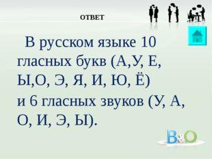 ВОПРОС 2 Чем отличаются пары слов? Объясните их значение. Абонент- абонемент;