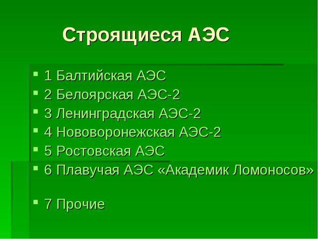 Строящиеся АЭС 1 Балтийская АЭС 2 Белоярская АЭС-2 3 Ленинградская АЭС-2 4 Н...