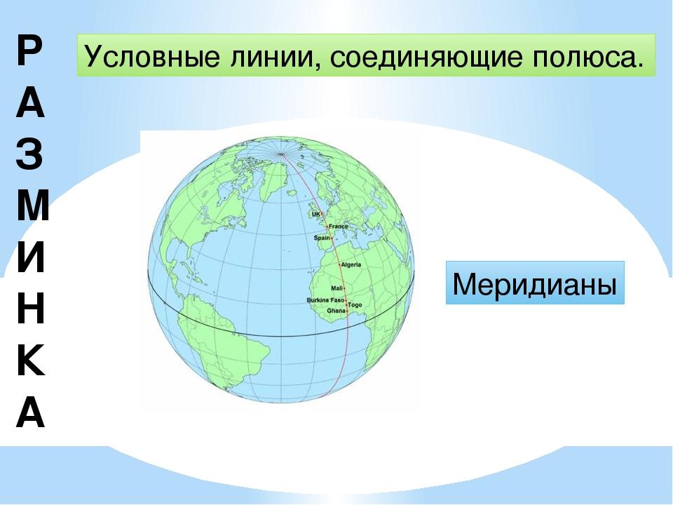 Р АЗМИНКА Условные линии, соединяющие полюса. Меридианы