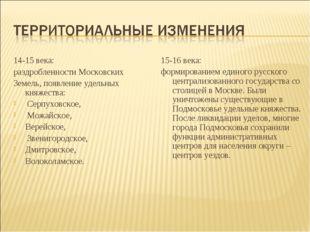 14-15 века: раздробленности Московских Земель, появление удельных княжества: