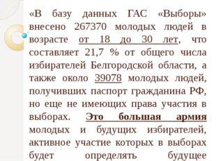 «В базу данных ГАС «Выборы» внесено 267370 молодых людей в возрасте от 18 до