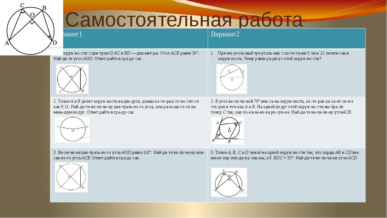 Самостоятельная работа Вариант1 Вариант2 1. В окружности с центромO ACи...