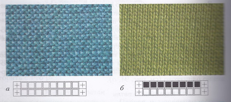Тест на вязание крючком