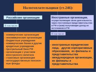 Российские организации В том числе: Иностранные организации, осуществляющие с