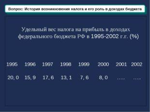 Вопрос: История возникновения и развития налога Удельный вес налога на прибыл