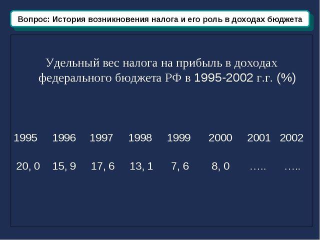 Вопрос: История возникновения и развития налога Удельный вес налога на прибыл...