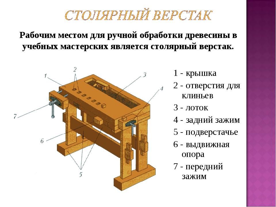 1 - крышка 2 - отверстия для клиньев 3 - лоток 4 - задний зажим 5 - подверста...