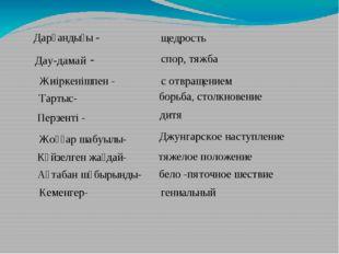 Дарқандығы - Дау-дамай - Жиіркенішпен - Тартыс- Перзенті - щедрость спор, тяж
