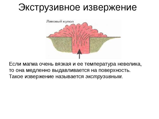 Экструзивное извержение Если магма очень вязкая и ее температура невелика, то...
