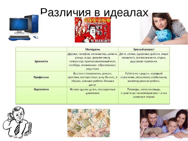 Различия в идеалах